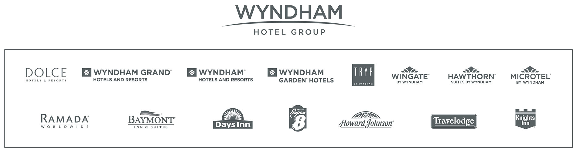 Participating Wyndham Hotels